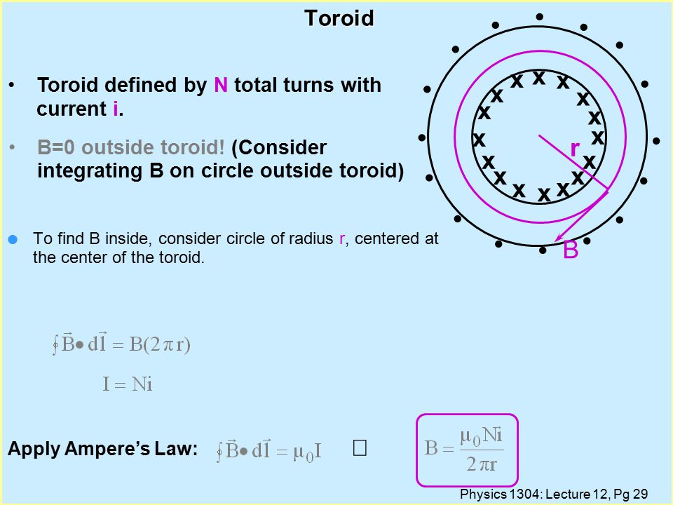 Physics 1304: Lecture 12, Pg 29 Toroid Toroid defined by N total turns with current i.