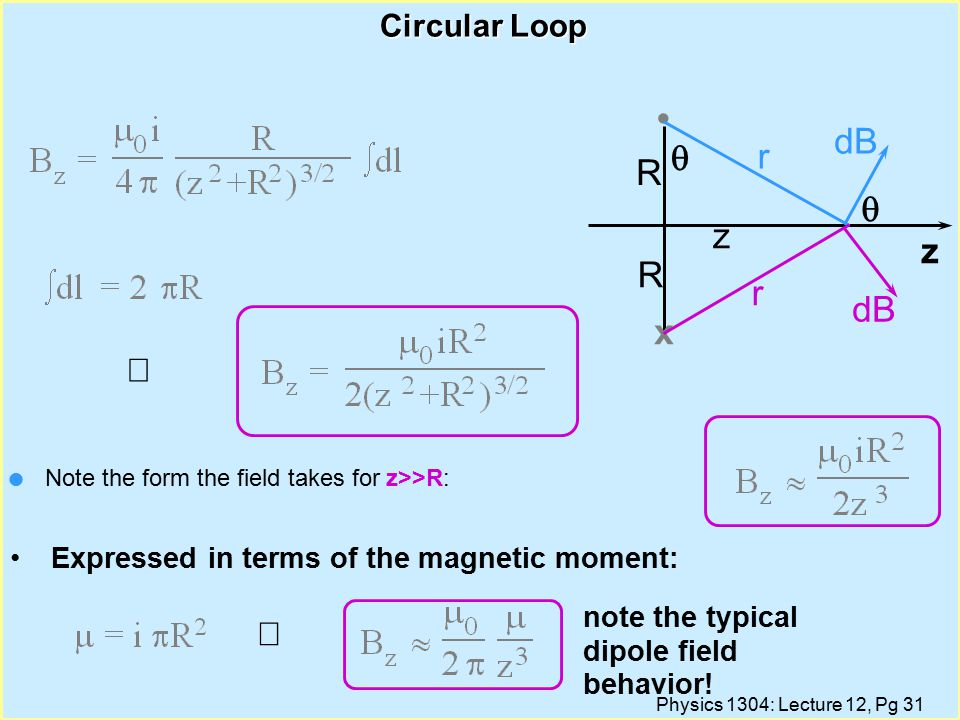 Physics 1304: Lecture 12, Pg 31 Circular Loop  Note the form the field takes for z>>R: Expressed in terms of the magnetic moment:  note the typical dipole field behavior.