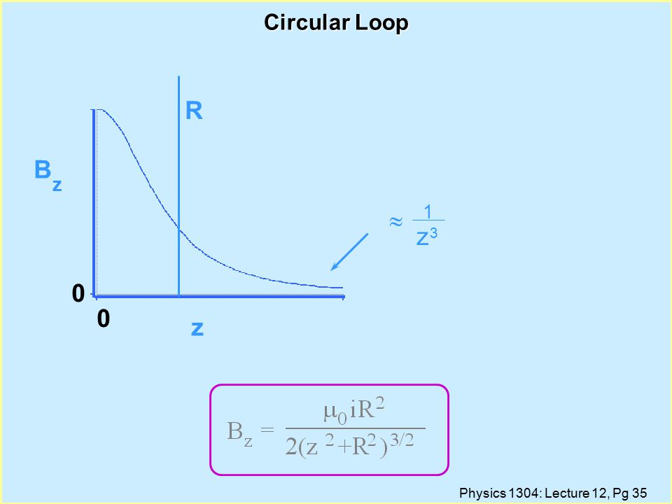 Physics 1304: Lecture 12, Pg 35 Circular Loop R B z z 0 0  1 z 3