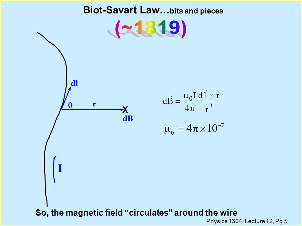Physics 1304: Lecture 12, Pg 5 Biot-Savart Law… bits and pieces I dl dB X r  So, the magnetic field circulates around the wire