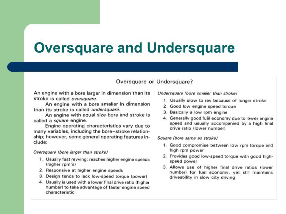Oversquare and Undersquare