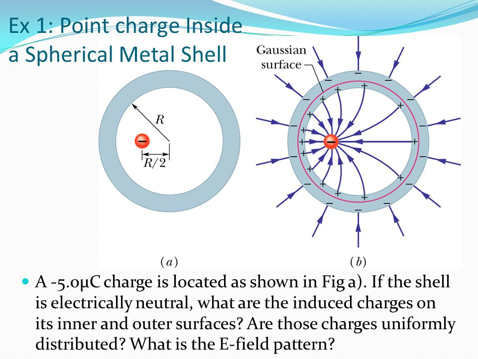 Ex 1: Point charge Inside a Spherical Metal Shell A -5.0μC charge is located as shown in Fig a). If the shell is electrically neutral, what are the in
