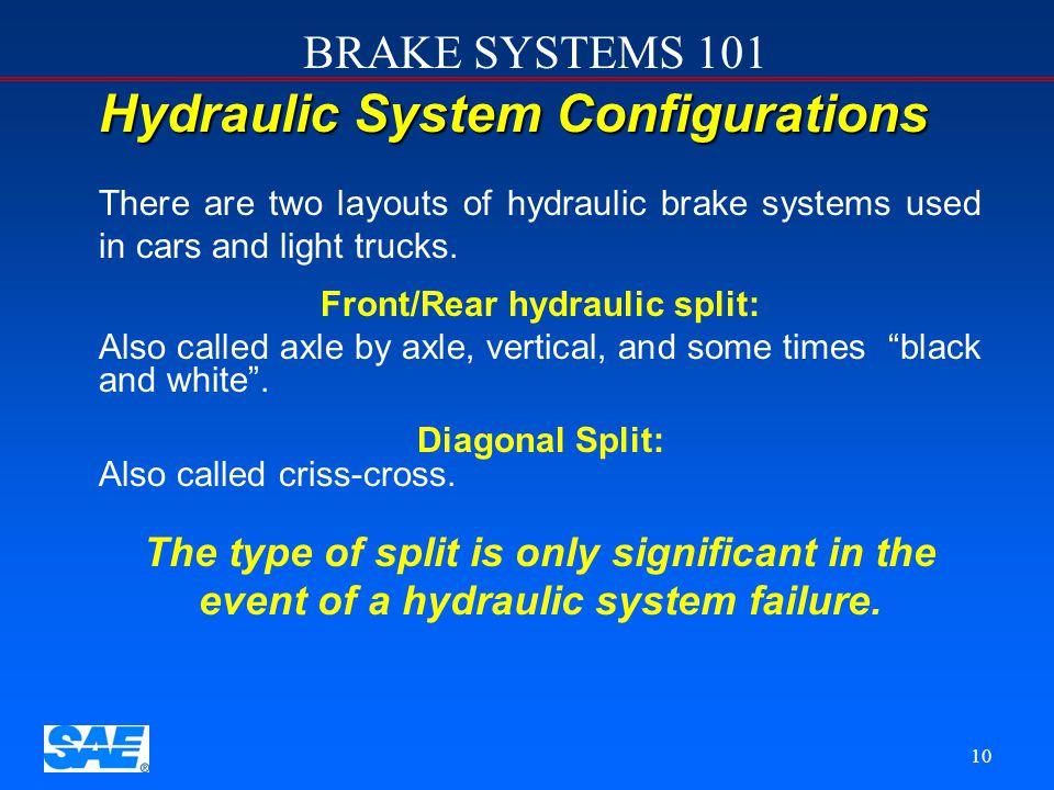 BRAKE SYSTEMS 101 9 Basic System Model Brake Force