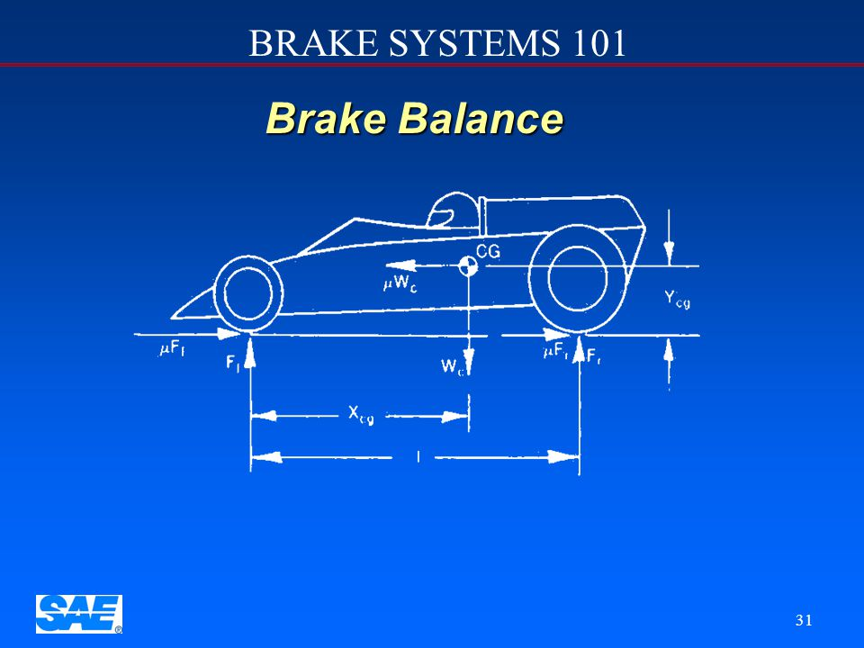 BRAKE SYSTEMS 101 30 Brake Linings Remember the equation for a disc brake The best method for determining the actual value of µ for a given lining is