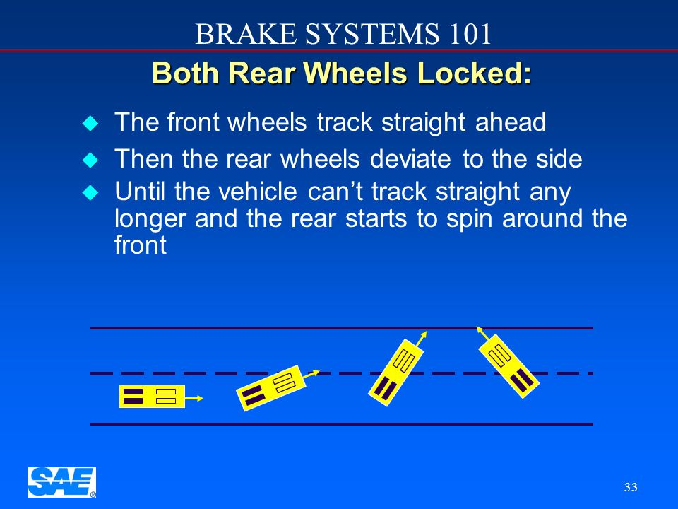 BRAKE SYSTEMS 101 32 Both Front Wheels Locked: u u Not good if you are on a curved road u u You can't steer u u OK, if you must hit something u u The