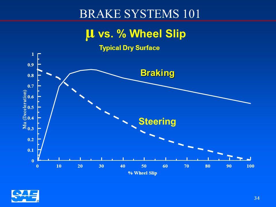 BRAKE SYSTEMS 101 33 Both Rear Wheels Locked: u u The front wheels track straight ahead u u Then the rear wheels deviate to the side u u Until the veh