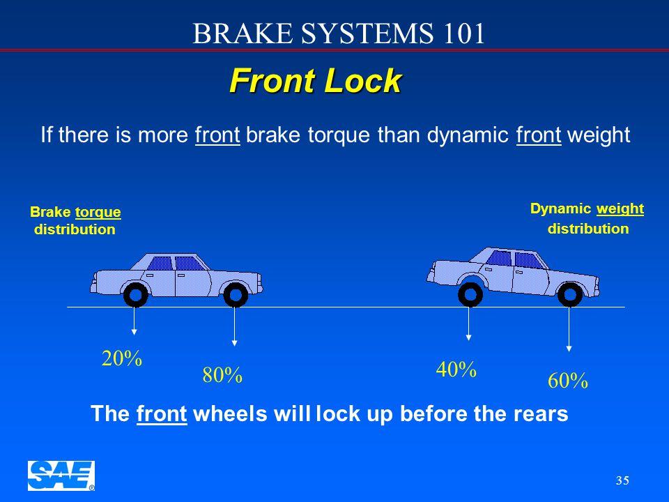 BRAKE SYSTEMS 101 34 µ vs. % Wheel Slip 0102030405060708090100 0 0.1 0.2 0.3 0.4 0.5 0.6 0.7 0.8 0.9 1 % Wheel Slip Mu (Deceleration) Typical Dry Surf