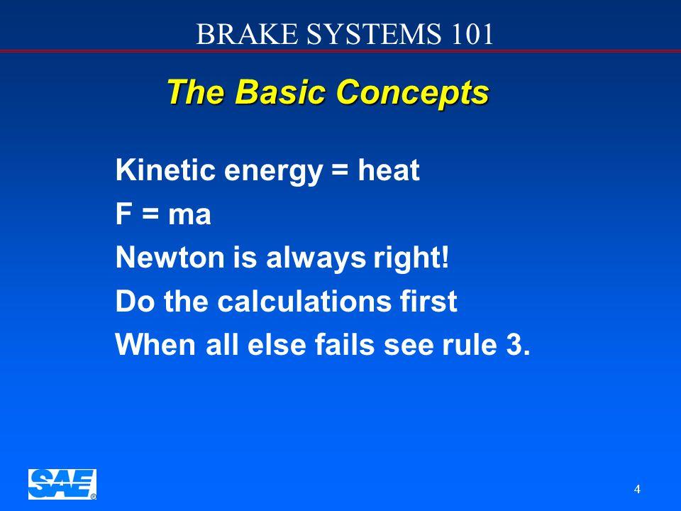 BRAKE SYSTEMS 101 34 µ vs.