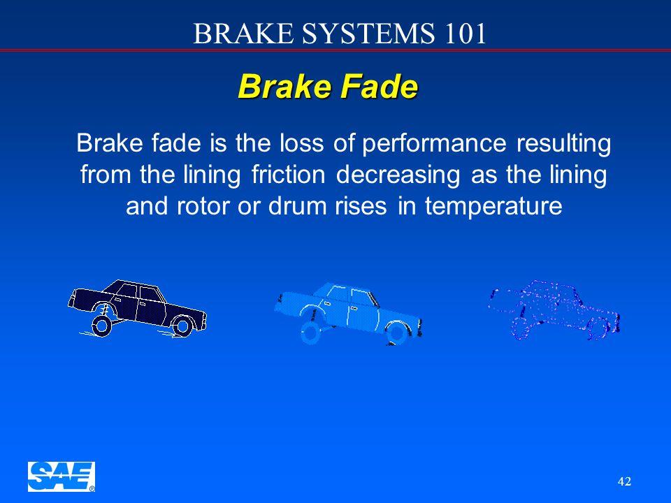 BRAKE SYSTEMS 101 41 µ vs. % Wheel Slip 0102030405060708090100 0 0.1 0.2 0.3 0.4 0.5 0.6 0.7 0.8 0.9 1 % Wheel Slip Mu (Deceleration) Typical Dry Surf