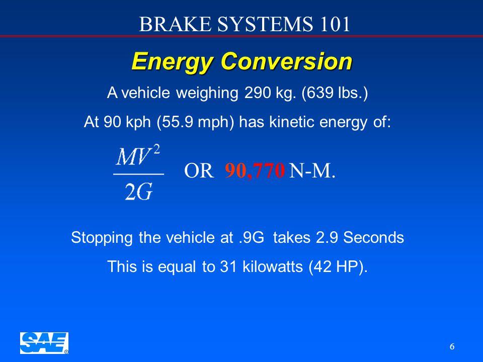 BRAKE SYSTEMS 101 16 Actuation Sub-system Brake Pedal Master Cylinder Proportioning Valves Brake Lines 16