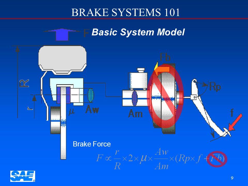 BRAKE SYSTEMS 101 19 M/C Unapplied