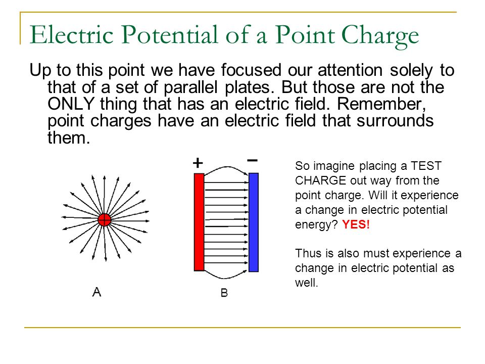 Electric Potential of a Point Charge Up to this point we have focused our attention solely to that of a set of parallel plates.