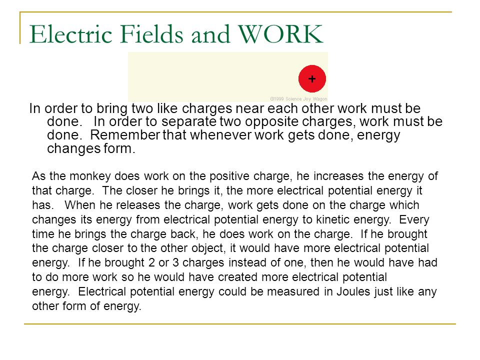 Electric Fields and WORK In order to bring two like charges near each other work must be done.