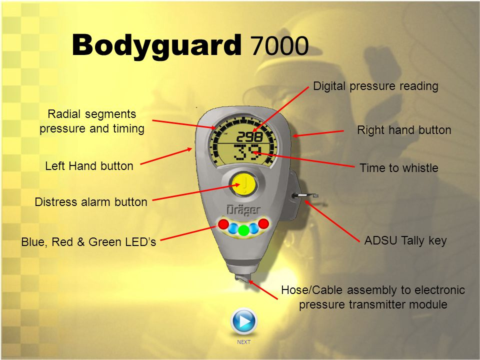 Bodyguard 7000 Radial segments pressure and timing Left Hand button Distress alarm button Hose/Cable assembly to electronic pressure transmitter modul