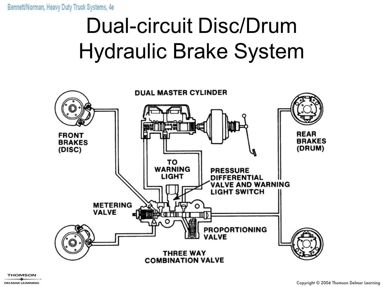 Dual-circuit Disc/Drum Hydraulic Brake System
