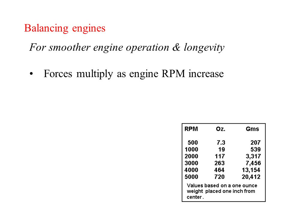 Balancing engines For smoother engine operation & longevity Forces multiply as engine RPM increase Copyright 2003 Gary Lewis – Dave Capitolo