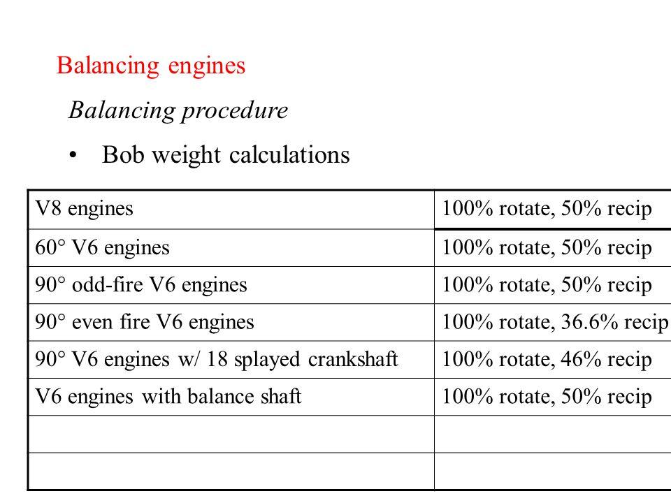 Balancing engines Balancing procedure Bob weight calculations V8 engines100% rotate, 50% recip 60° V6 engines100% rotate, 50% recip 90° odd-fire V6 engines100% rotate, 50% recip 90° even fire V6 engines100% rotate, 36.6% recip 90° V6 engines w/ 18 splayed crankshaft100% rotate, 46% recip V6 engines with balance shaft100% rotate, 50% recip