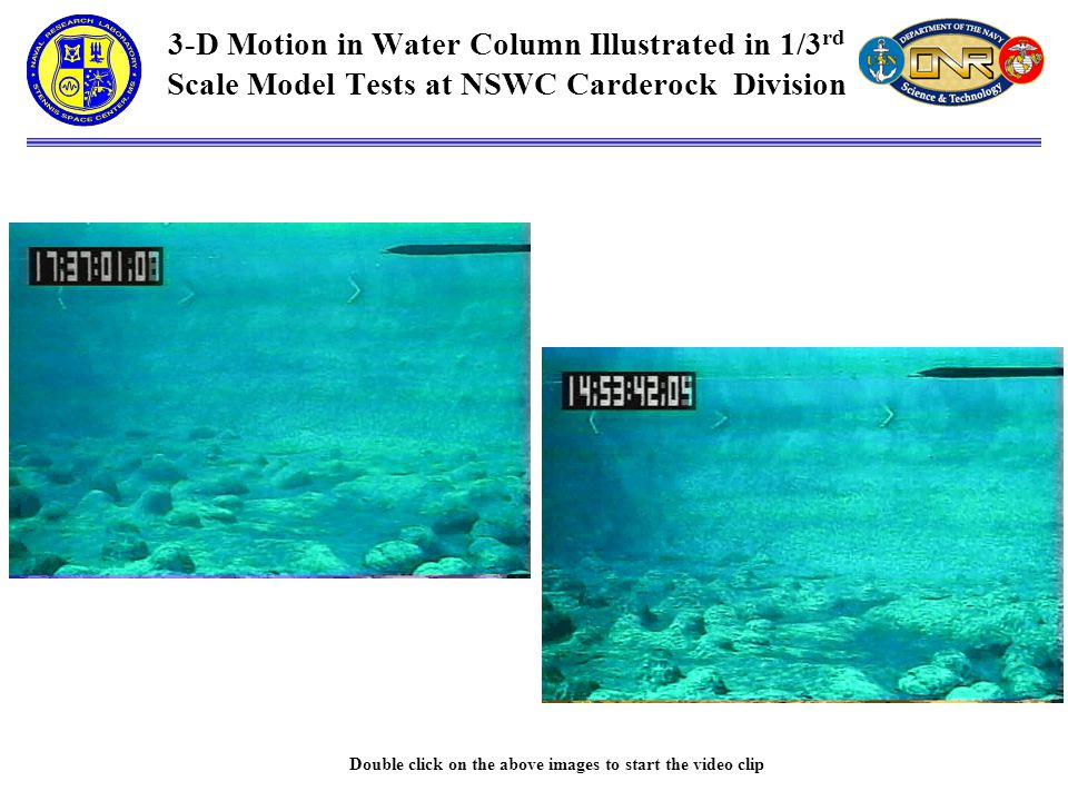 3-D Motion in Water Column Illustrated in 1/3 rd Scale Model Tests at NSWC Carderock Division Double click on the above images to start the video clip