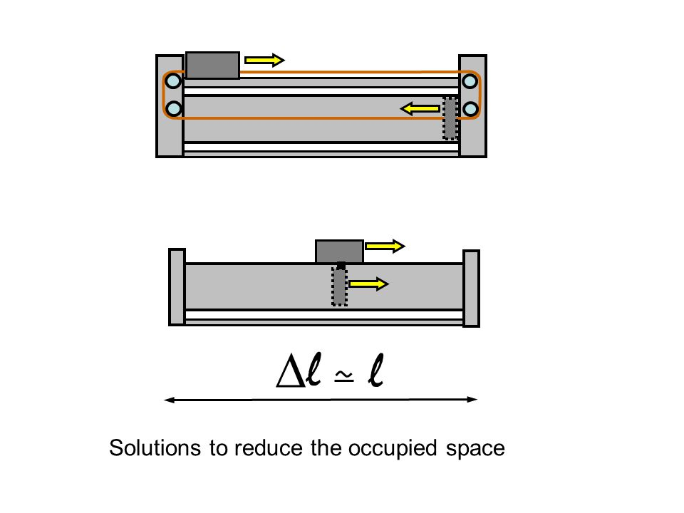 l ll Solutions to reduce the occupied space