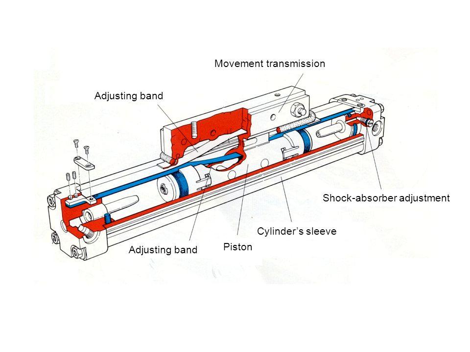 Piston Cylinder's sleeve Shock-absorber adjustment Movement transmission Adjusting band