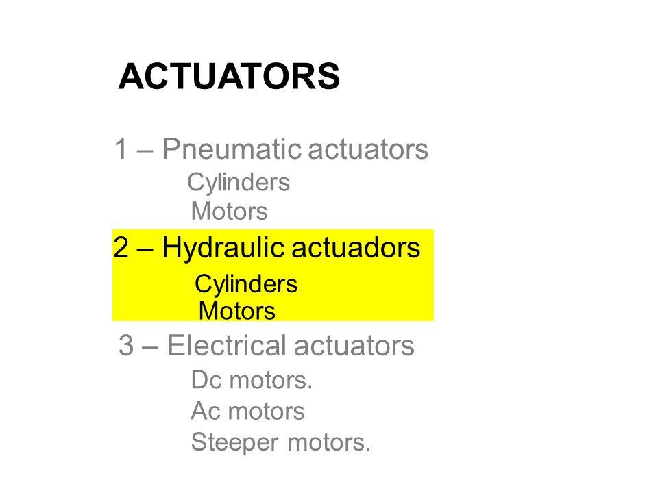 ACTUATORS 1 – Pneumatic actuators 3 – Electrical actuators Motors Cylinders Dc motors.