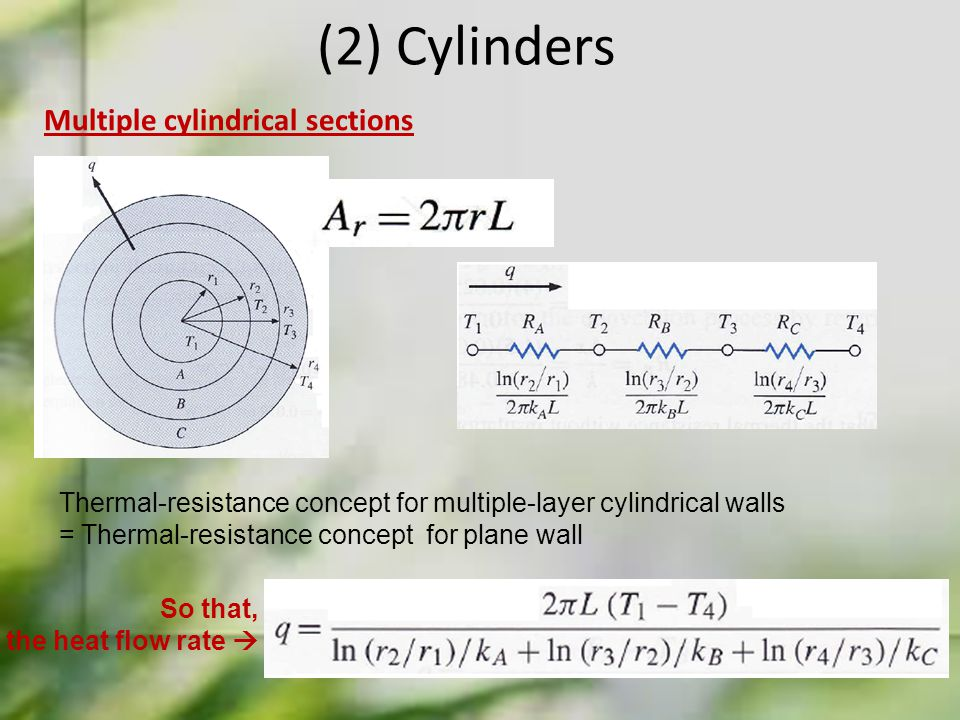 Multiple cylindrical sections (2) Cylinders Thermal-resistance concept for multiple-layer cylindrical walls = Thermal-resistance concept for plane wal