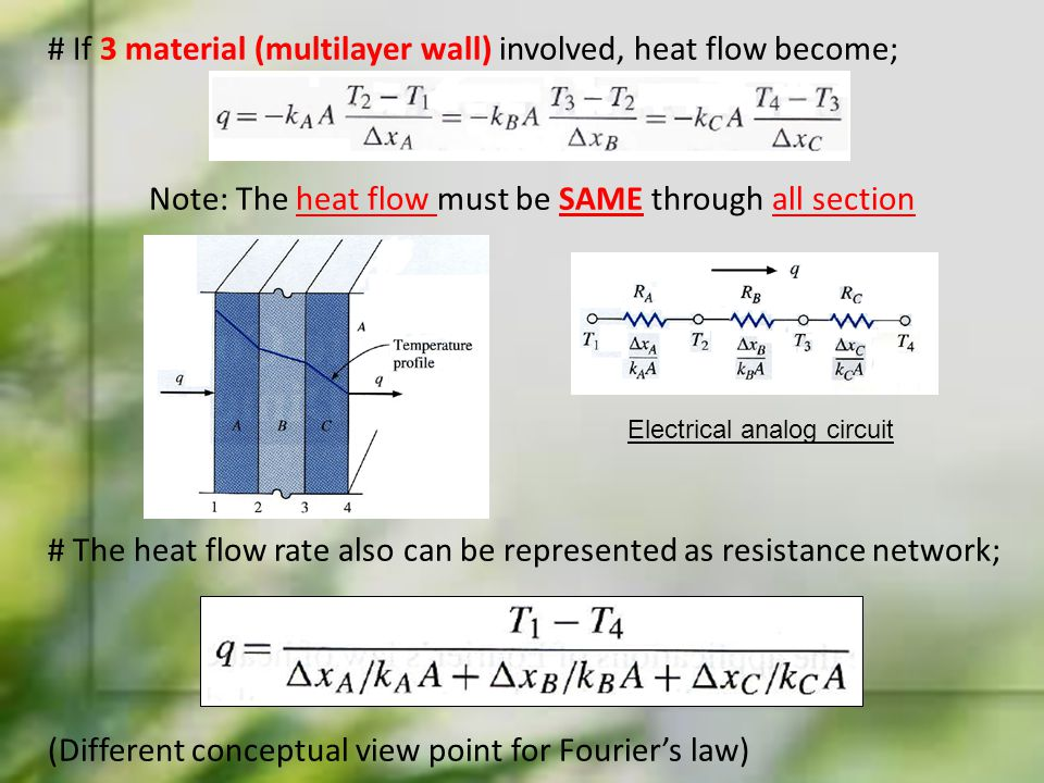 Consider Heat transfer rate as flow and combination of as a resistance to this flow.