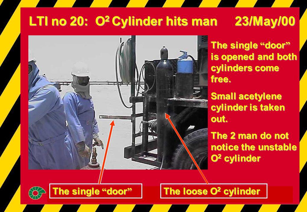 The single door LTI no 20: O 2 Cylinder hits man 23/May/00 The single door is opened and both cylinders come free.