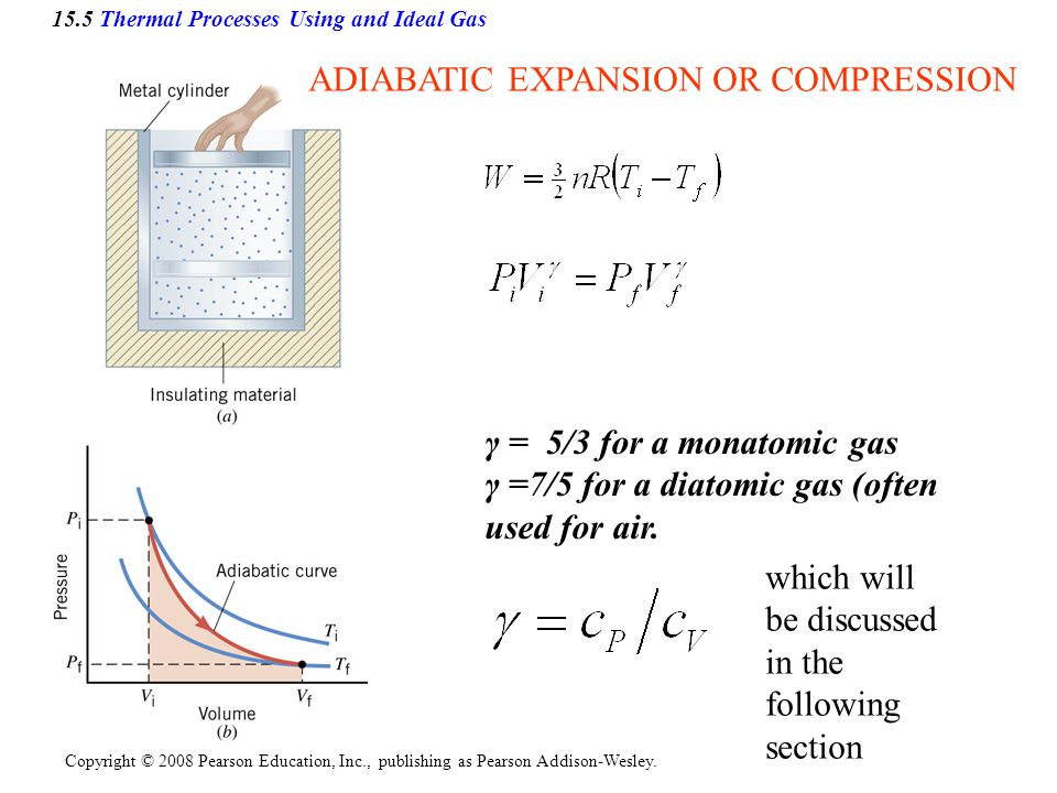 Copyright © 2008 Pearson Education, Inc., publishing as Pearson Addison-Wesley. 15.5 Thermal Processes Using and Ideal Gas ADIABATIC EXPANSION OR COMP
