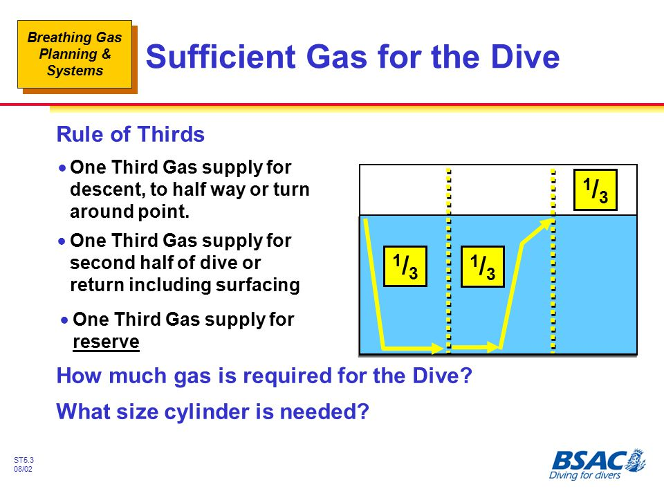 Breathing Gas Planning & Systems ST5.3 08/02 Sufficient Gas for the Dive Rule of Thirds 1/31/3 1/31/3 1/31/3 !One Third Gas supply for second half of
