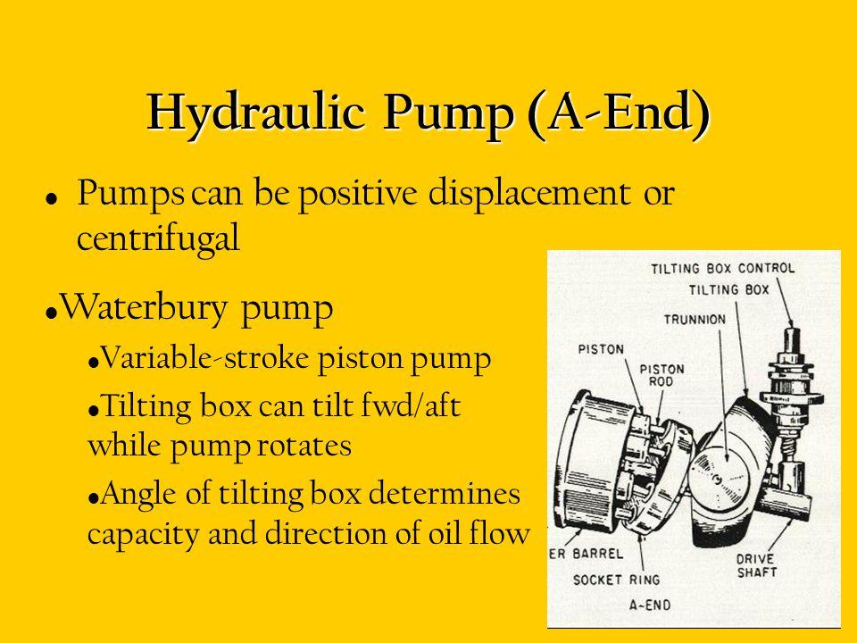 Basic Hydraulic System Hydraulic Fluid Usually oil (2190 TEP) Pressure Source Hydraulic pump (A-end of system) Pressure user Hydraulic motor (B-end of