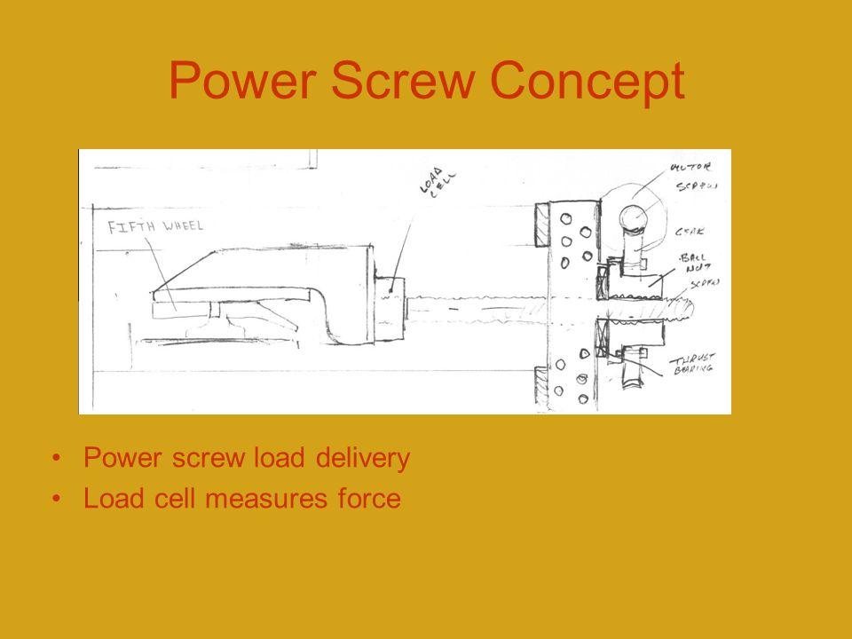 Sliding Adjustment Concept Posts slide inside rect.