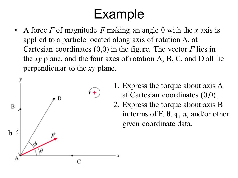 Example A force F of magnitude F making an angle θ with the x axis is applied to a particle located along axis of rotation A, at Cartesian coordinates
