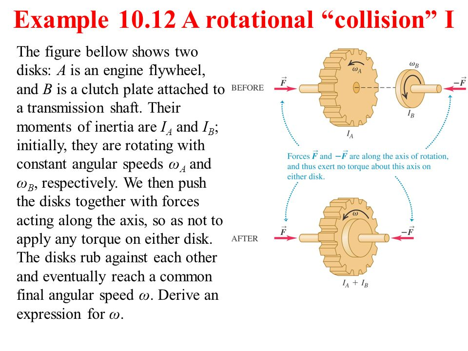 """Example 10.12 A rotational """"collision"""" I The figure bellow shows two disks: A is an engine flywheel, and B is a clutch plate attached to a transmissio"""