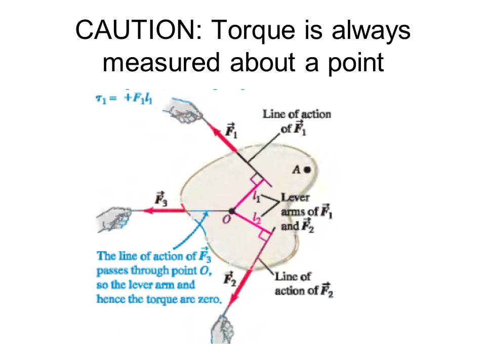 When a rigid body rotate about a moving axis, the motion of the body is combined translation and rotation.