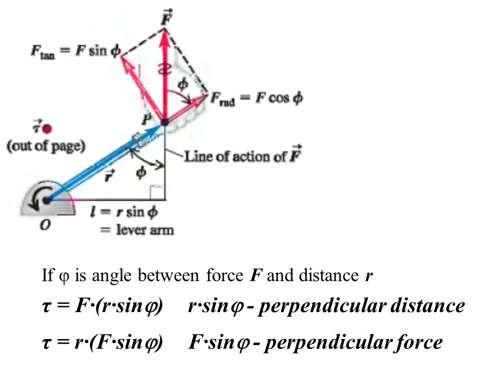 If φ is angle between force F and distance r τ = F∙(r∙sin  ) τ = r∙(F∙sin  ) r∙sin  - perpendicular distance F∙sin  - perpendicular force