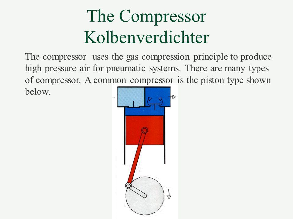 Compressed Air Production Drucklufterzeugung