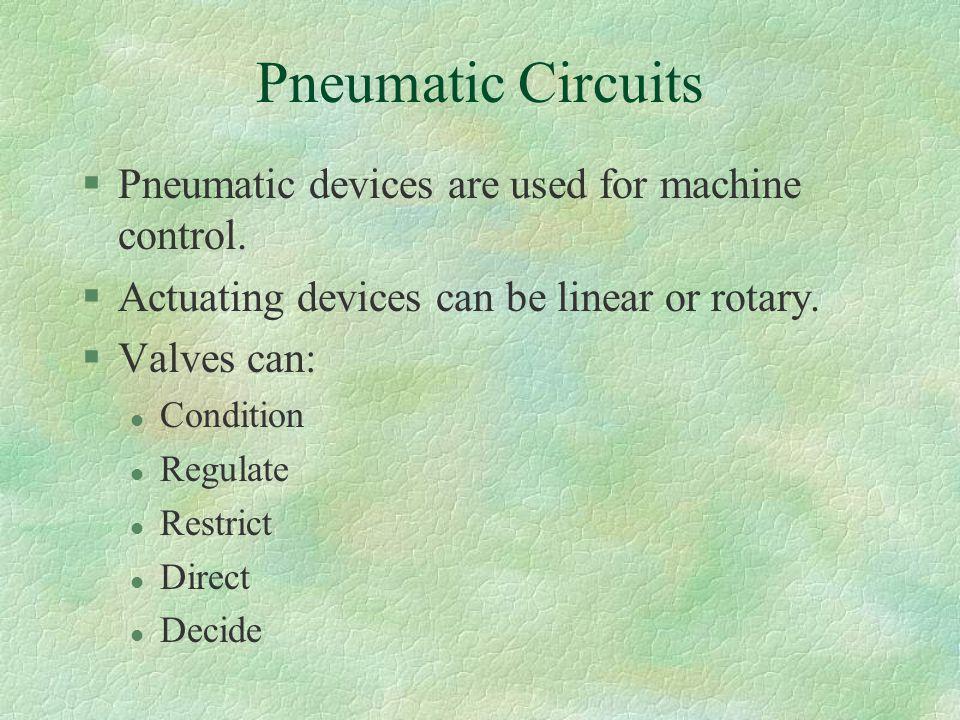 Pneumatic Valves Pneumatik Ventile