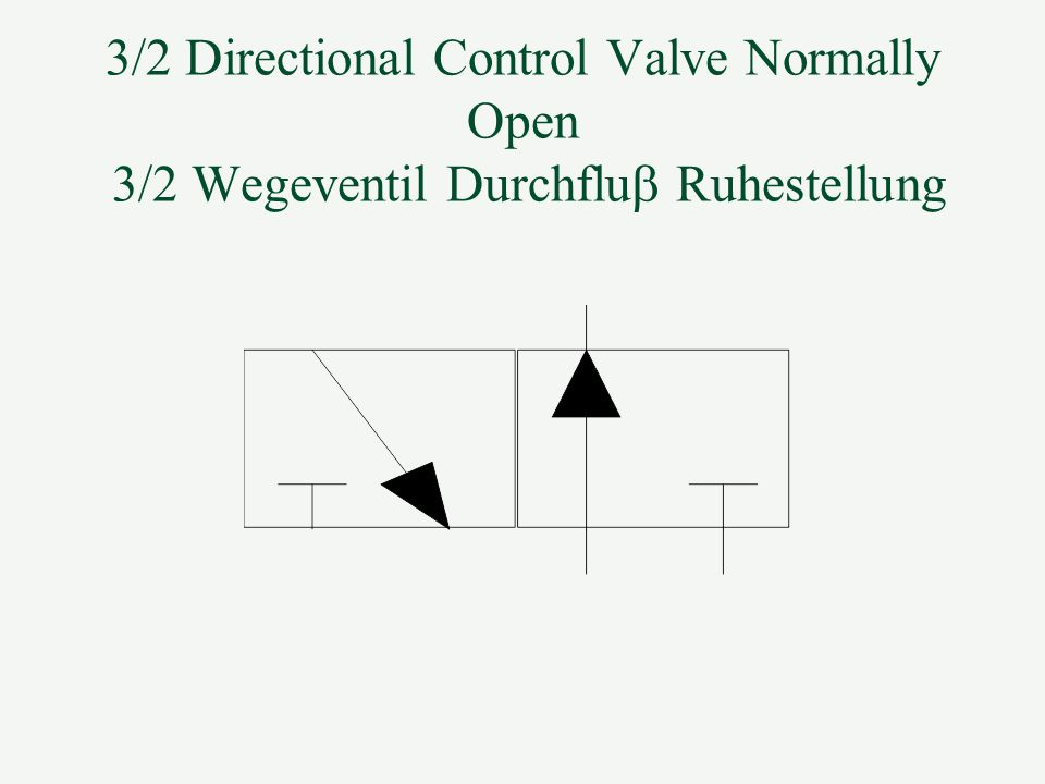 3/2 Directional Control Valve Normally Closed 3/2 Wegeventil Sperr Ruhestellung A 3/2 valve allows exhaust air to vent to atmosphere in the 'off' posi