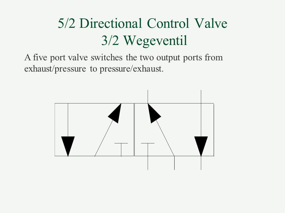 3/2 Directional Control Valve Normally Open 3/2 Wegeventil Durchflu  Ruhestellung