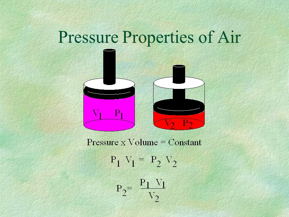 Gas Law's For a constant temperature, the volume and pressure relationship will obey the law: Pressure x Volume = Constant (Boyle's Law). This means i