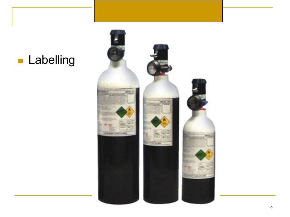 20 Cylinder Valves Introdcuction:  Cylinder Valves seal the cylinder contents.