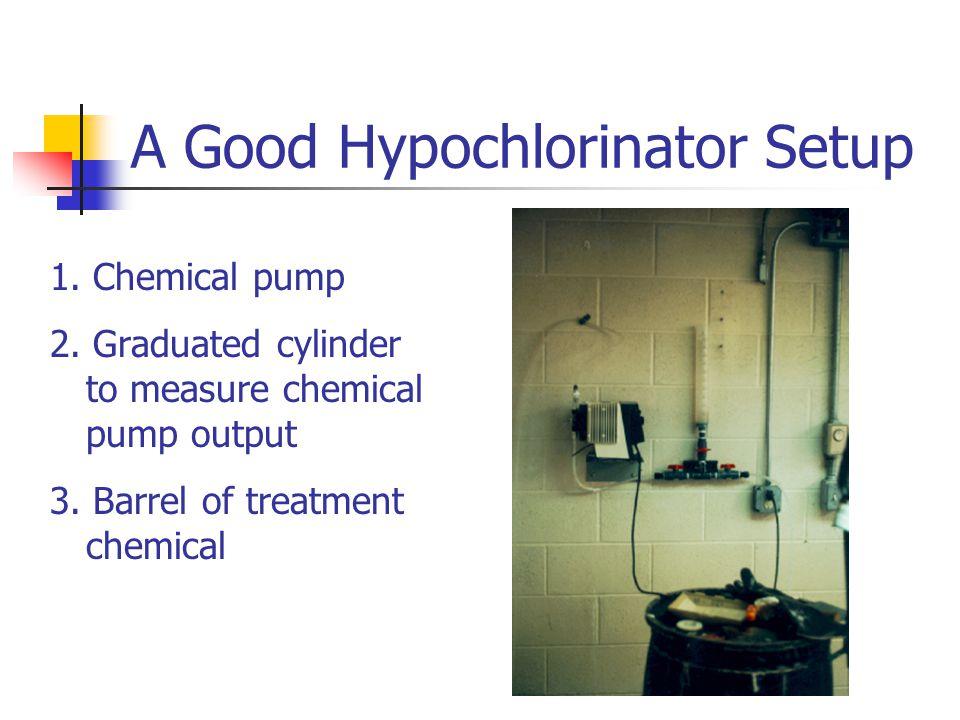 A Good Hypochlorinator Setup 1. Chemical pump 2.