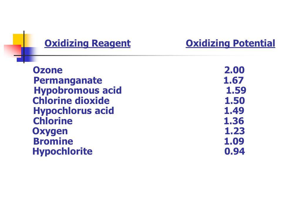 Oxidizing Reagent Oxidizing Potential Ozone 2.00 Permanganate 1.67 Hypobromous acid 1.59 Chlorine dioxide 1.50 Hypochlorus acid 1.49 Chlorine 1.36 Oxygen 1.23 Bromine 1.09 Hypochlorite 0.94
