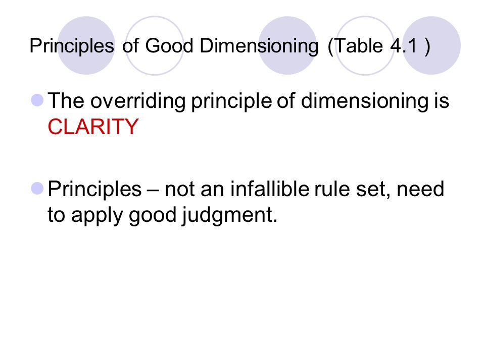 Some General Guidelines – Clarity is the goal.