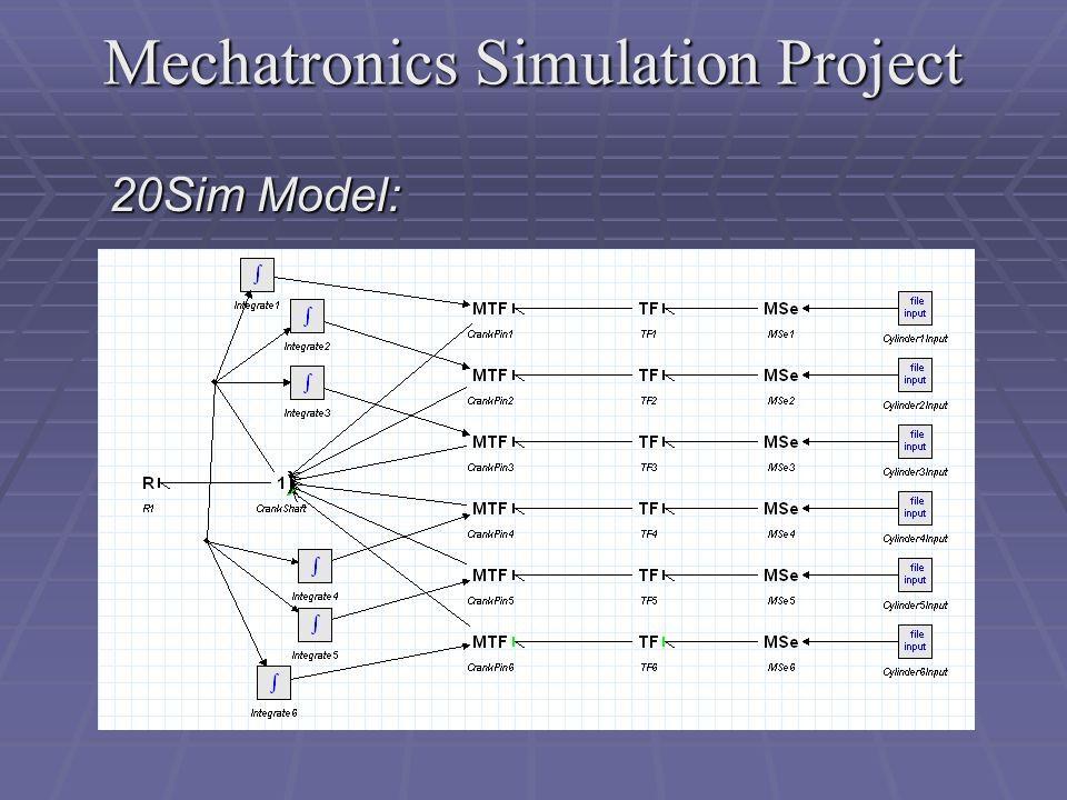 Mechatronics Simulation Project 20Sim Model: