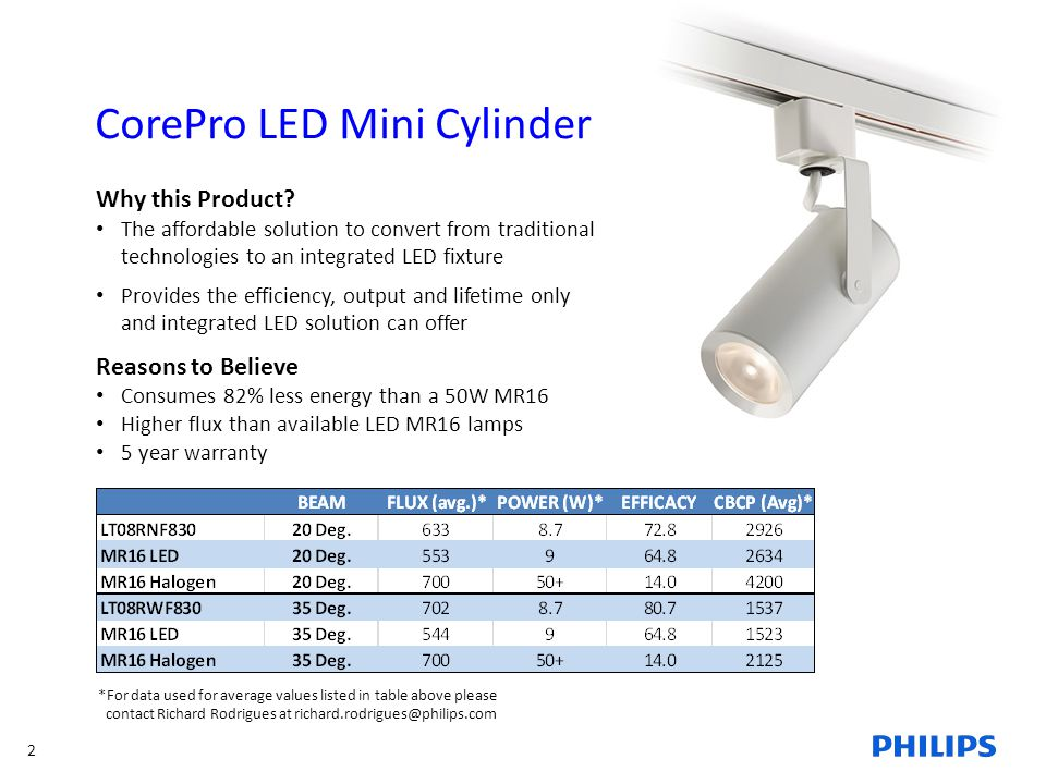 2 Why this Product? The affordable solution to convert from traditional technologies to an integrated LED fixture Provides the efficiency, output and