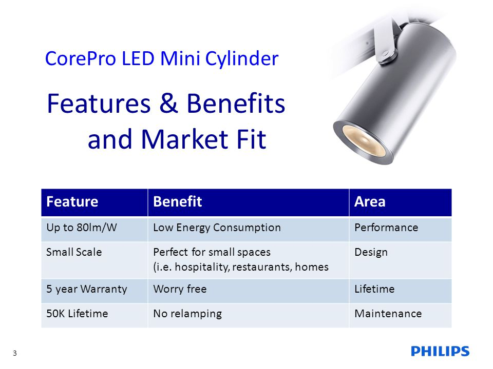 3 FeatureBenefitArea Up to 80lm/WLow Energy ConsumptionPerformance Small ScalePerfect for small spaces (i.e. hospitality, restaurants, homes Design 5