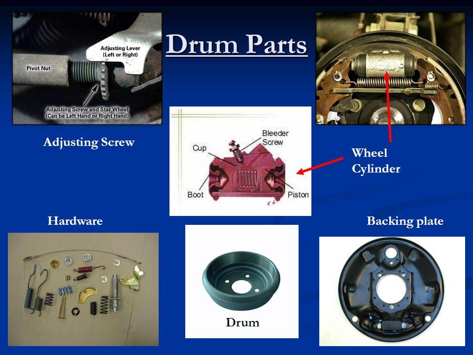 Drum Parts HardwareBacking plate Drum Wheel Cylinder Adjusting Screw