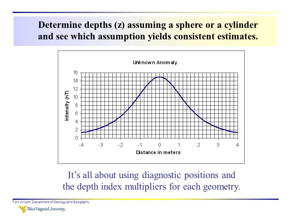 Tom Wilson, Department of Geology and Geography Determine depths (z) assuming a sphere or a cylinder and see which assumption yields consistent estimates.